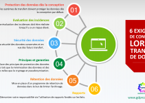 Cryptocurrency definition en francais