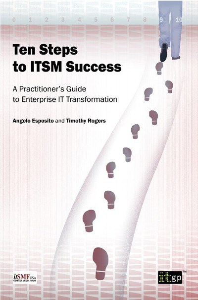 Ten Steps to ITSM Success