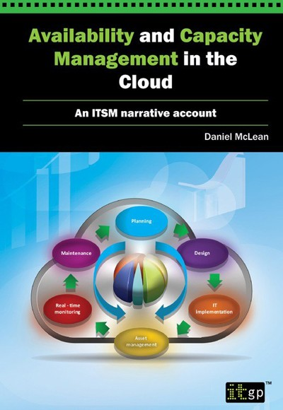 Availability and Capacity Management in the Cloud: A ITSM Narrative Account