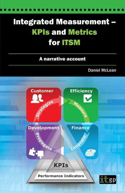 Integrated Measurement. KPIs and metrics for ITSM, A narrative account