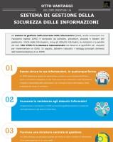 8 vantaggi dell'implementare un sistema di gestione della sicurezza delle informazioni