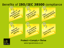 Benefits of ISO38500 compliance