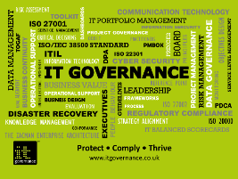 IT Governance Wordcloud