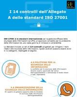 I 14 controlli dell'Allegato A dello standard ISO 27001