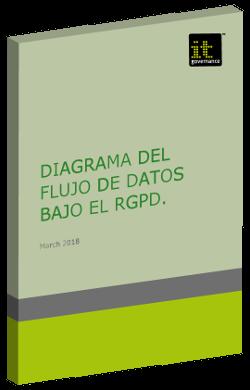 RGPD – Diagrama del flujo de datos